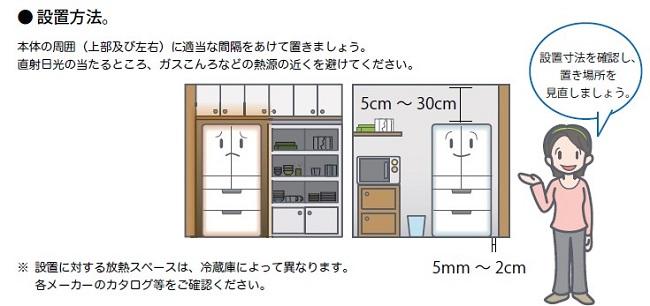 冷蔵庫のスペース