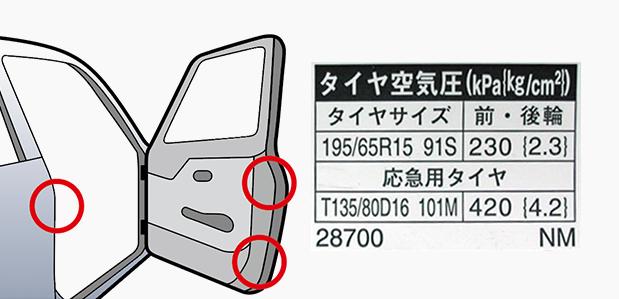 空気圧のチェックの仕方